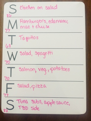 Meal Planning Saves My Sanity